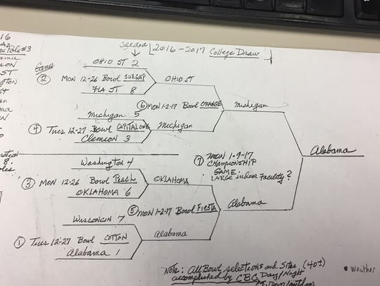 This is a photo of the bracket put together by King