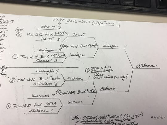 This is a photo of the bracket put together by King Lambert for his idea for an eight-team college football playoff system.