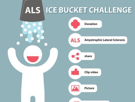 ALS Ice Bucket.jpg