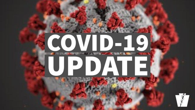 Update on news related to the spread of COVID-19, the new coronavirus.