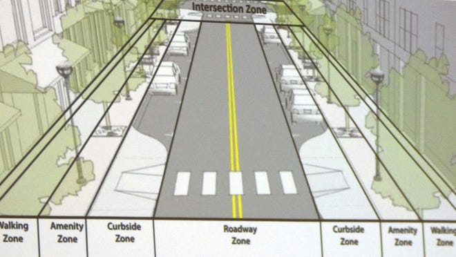A drawing shows design concepts on Jefferson Street as part of the $17.5M TIGER grant.
