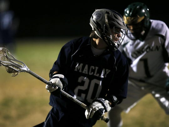 Maclay's Jordan Pichard moves with the ball against Lincoln on Feb. 23, 2016.
