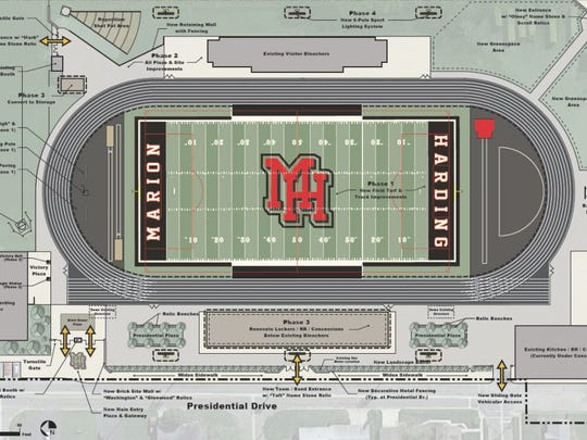 Here is an artist's rendering of the different phases for the upgrades to Harding Stadium, including the new turf, which is slated to be installed this spring.
