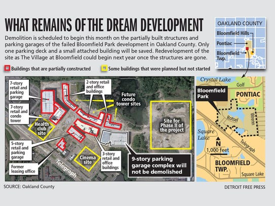 What remains of the dream development?