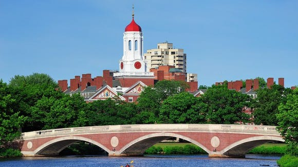 South side of Harvard University campus, from the banks of the Charles River.