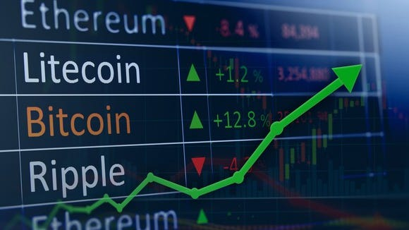 Chart showing prices of cryptocurrencies.