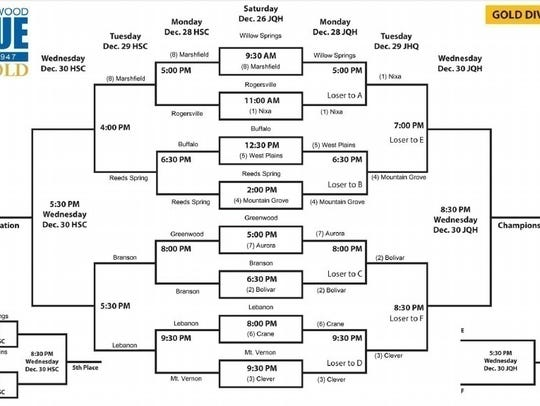 Gold Division bracket of the 70th Greenwood Blue and