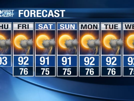 weather-thurs-0721-nbc2-7day-web.jpg