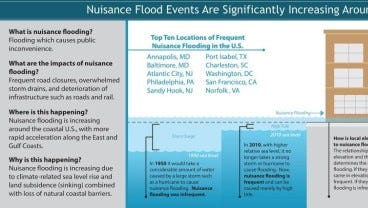 Nuisance flooding is accelerating along the East and Gulf coasts