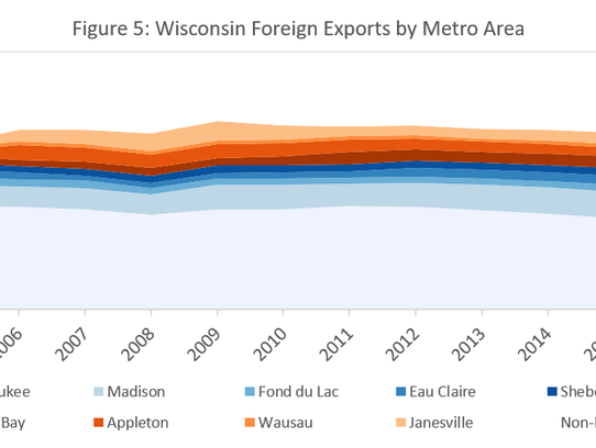 Wisconsin foreign exports by metro area.