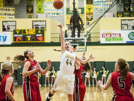 CMR Girls' Basketball