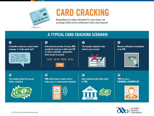 How card cracking works