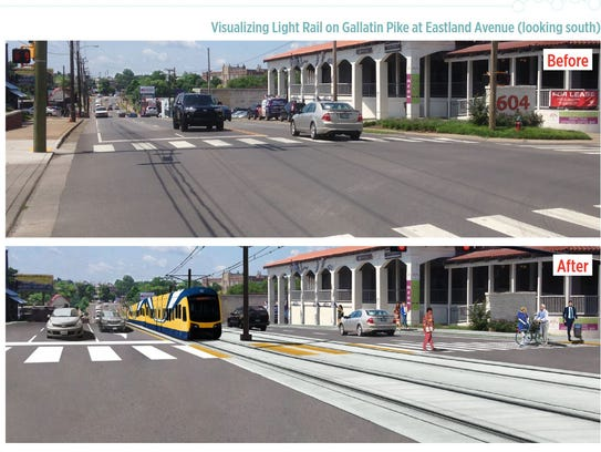 A before and after of what the Nashville Light Rail