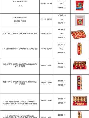 Ritz Cracker recall chart, July 2018.