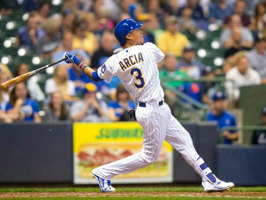 Image result for milwaukee brewers players