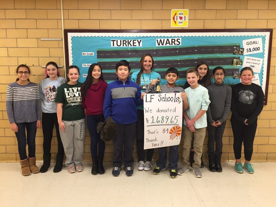 Staff, students and families of the Little Falls schools donated more than $1,600 to Human Needs Food Pantry in Montclair through their Turkey Wars event
