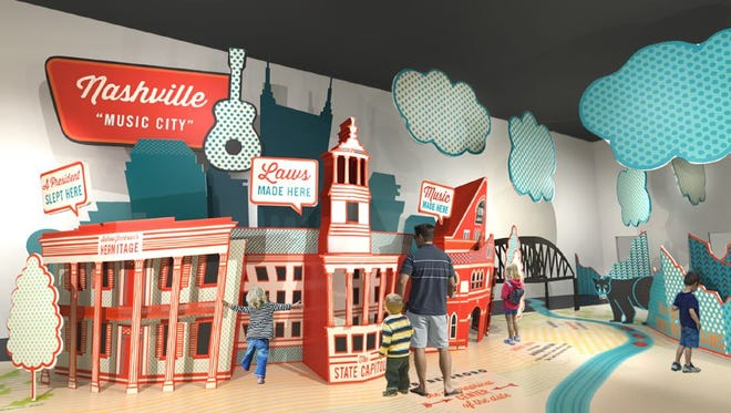 The new Tennessee State Museum will have a children's learning center on the first level.
