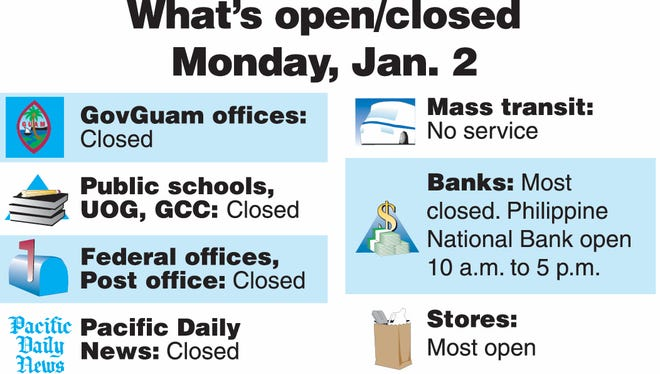 What's open/closed Jan. 02, 2017