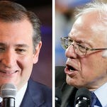 A Public Policy Polling survey Thursday showed Texas Sen. Ted Cruz (left) leading Donald Trump and Ohio Gov. John Kasich in Wisconsin's Republican primary Vermont Sen. Bernie Sanders (right) leading former Secretary of State Hillary Clinton among Democrats.