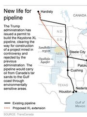 Map shows the proposed Keystone XL pipeline route.