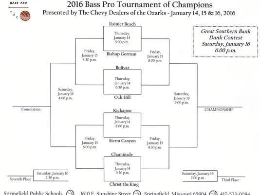 635876058297017211-TournamentofChampions2016.jpg