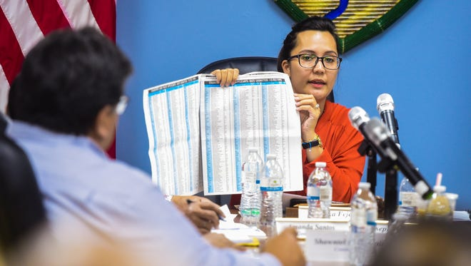 In this file photo from May 2018, then-Chairwoman Pika Fejeran displays a list of bypassed applicants for Chamorro Land Trust lands, published in 2009, during a commission meeting.