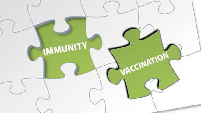Immunity and vaccination.