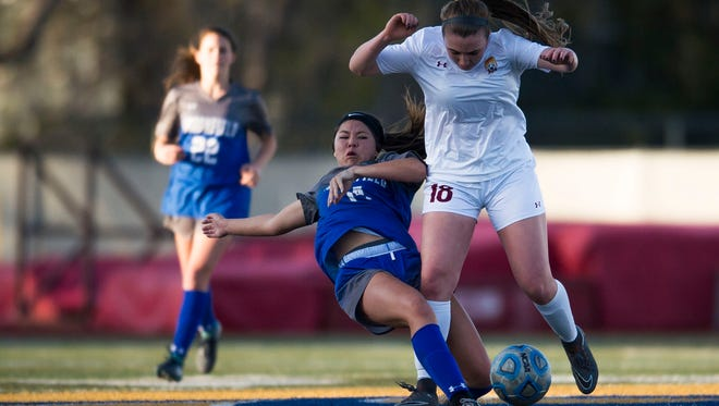 The Rocky Mountain High School girls soccer team earned the No. 8 seed in this week's state tournament.