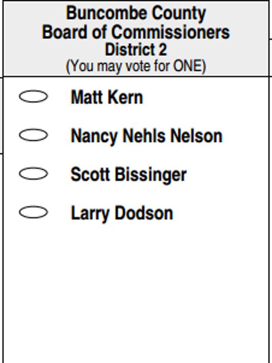 635912439758742832-Democrat-District-2-ballot.PNG