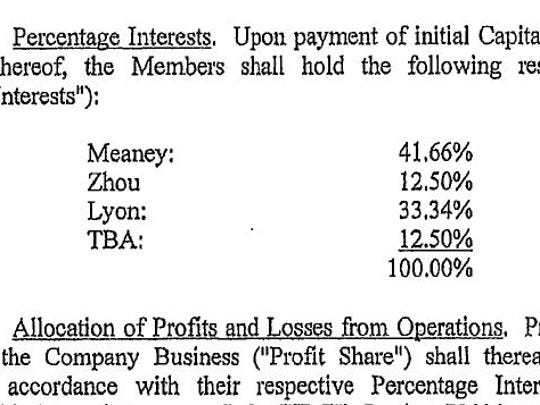 A screenshot from a Hacienda Cantina operating agreement shows one-third of profits going to Lyon Flat LLC, a John Wessman company.