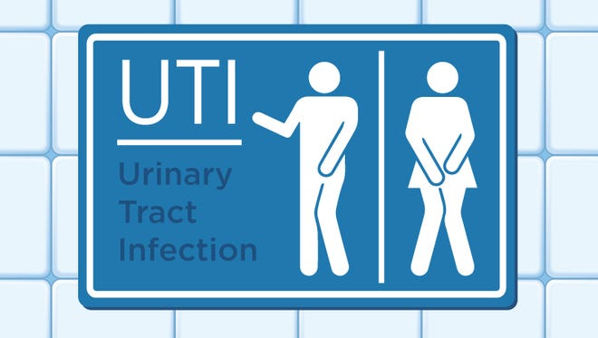 Tips to prevent and stop UTIs