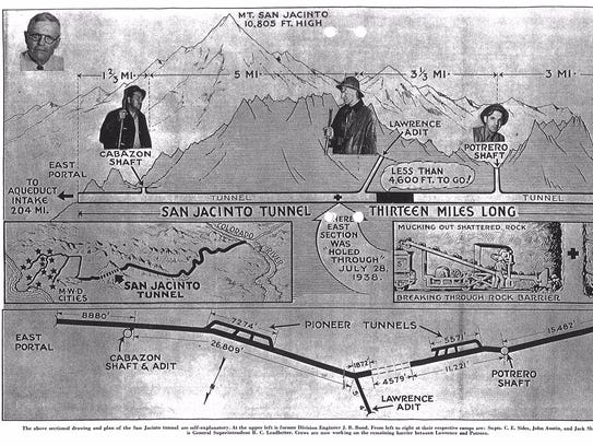 Plans for the San Jacinto Tunnel portion of the Colorado