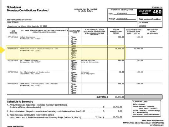 A screenshot from DA Mike Hestrin's campaign finance