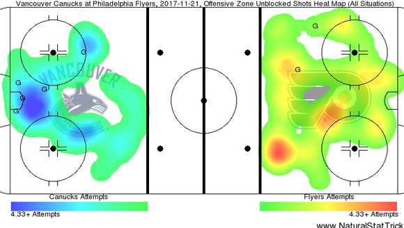Shot attempts from Tuesday's game.