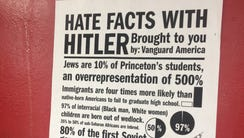 Anti-Semitic and racist photos were posted in Asbury
