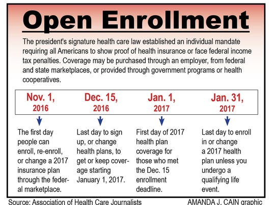 636118031656312243-obama-care-graphic.jpg
