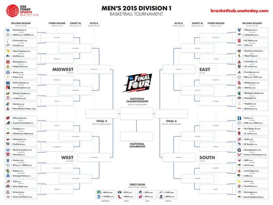 When Does Your Team Play? First Round NCAA Schedule