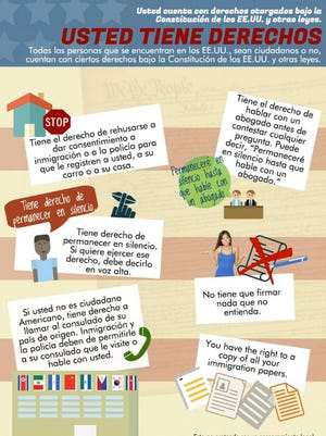 Information in Spanish from www.iAmerica.org outlining legal steps to take should police or immigration agents knock on your door.