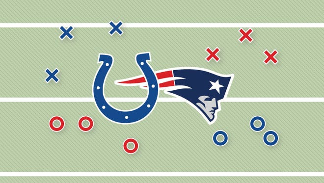 Veteran NFL writer Phil B. analyzes the match up between the Indianapolis Colts and New England Patriots.