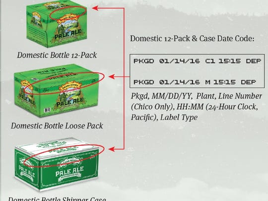 Sierra Nevada Brewing issued a recall in the Midwest, South and East Coast on certain beer.