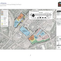 Possible sites for new Waukesha City Hall