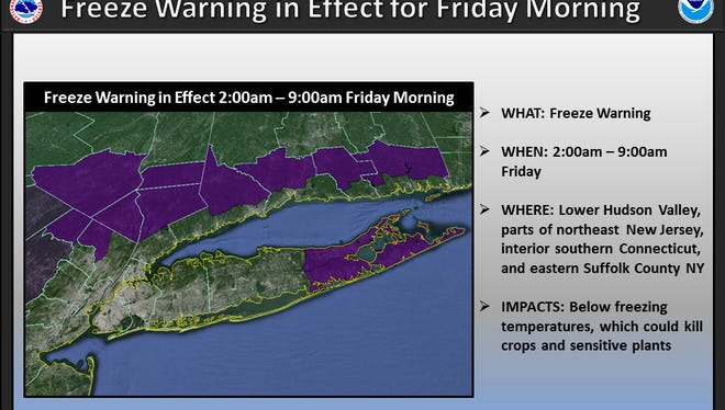 The National Weather Service has issued a freeze warning for our region.