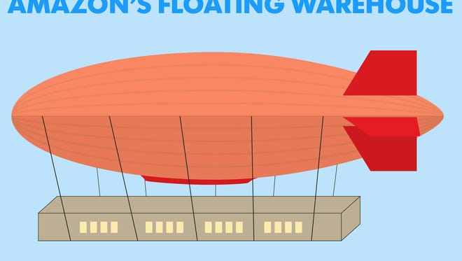 """Amazon has filed a patent to create an """"airborne fulfillment center."""""""