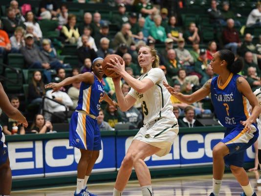 Colorado State women's basketball vs. San Jose State