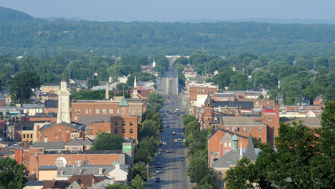 Downtown Chillicothe