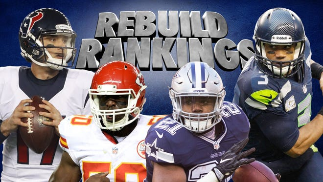 Rebuild rankings for 2017.
