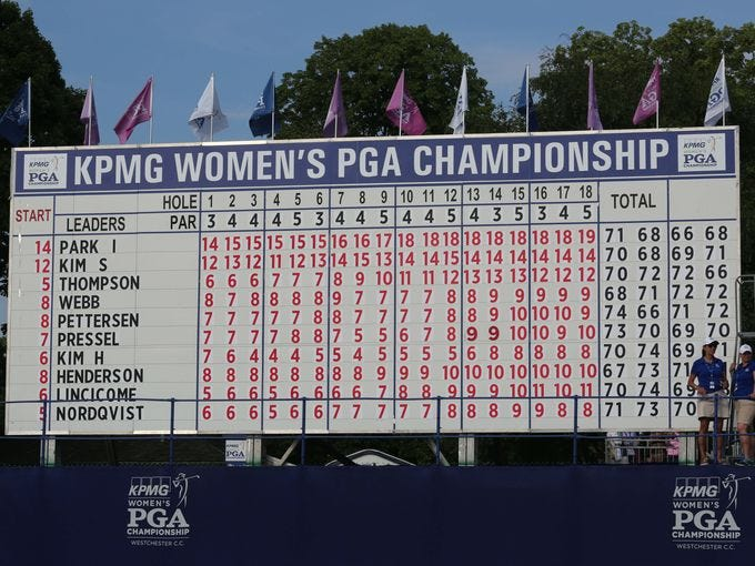 The scoreboard after Inbee Park won the KPMG Women's PGA Championship at the Westchester Country Club in Harrison, June 14, 2015. This is the third year in a row that she won the event. (Photo: Mark Vergari/The Journal News)