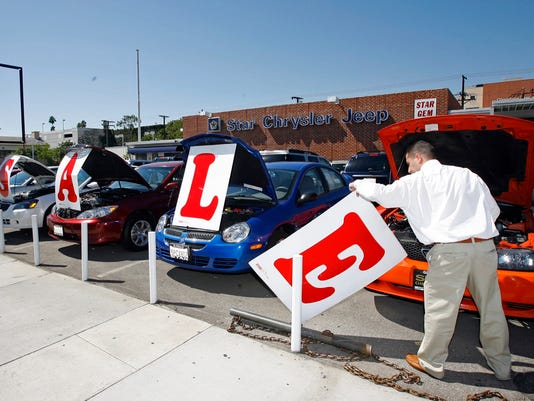 Check Used Car Prices In Usa