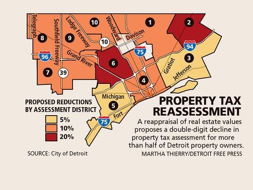 City of Detroit, Michigan - Tax Assessor & Property Appraiser