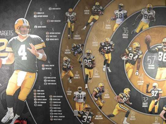 A wall in the Brett Favre exhibit at the Packers Hall